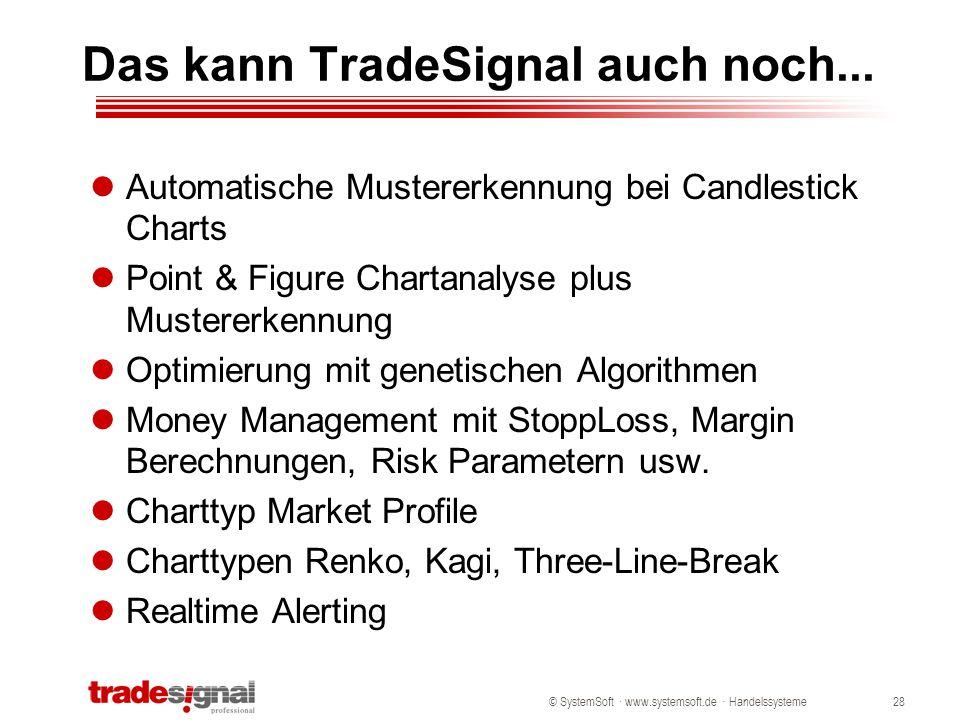 Das kann TradeSignal auch noch...