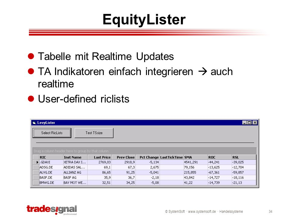 EquityLister Tabelle mit Realtime Updates