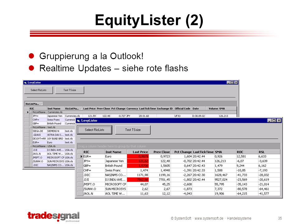EquityLister (2) Gruppierung a la Outlook!