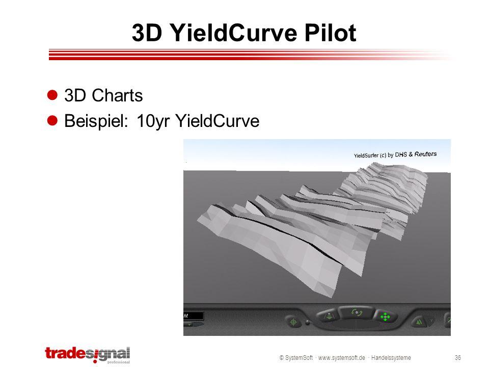 3D YieldCurve Pilot 3D Charts Beispiel: 10yr YieldCurve