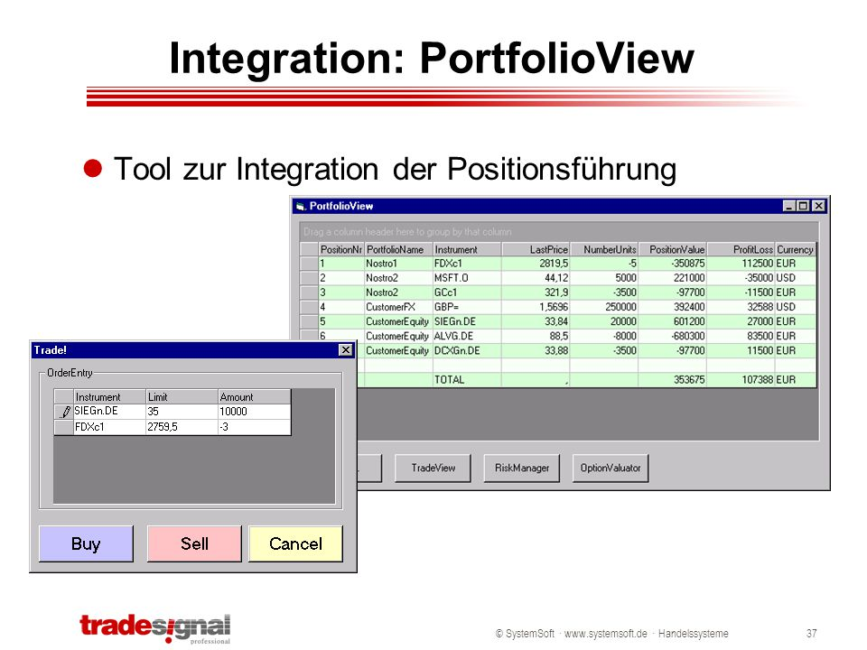 Integration: PortfolioView