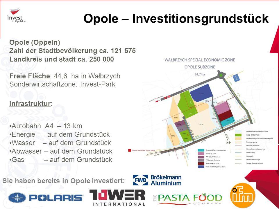 Opole – Investitionsgrundstück