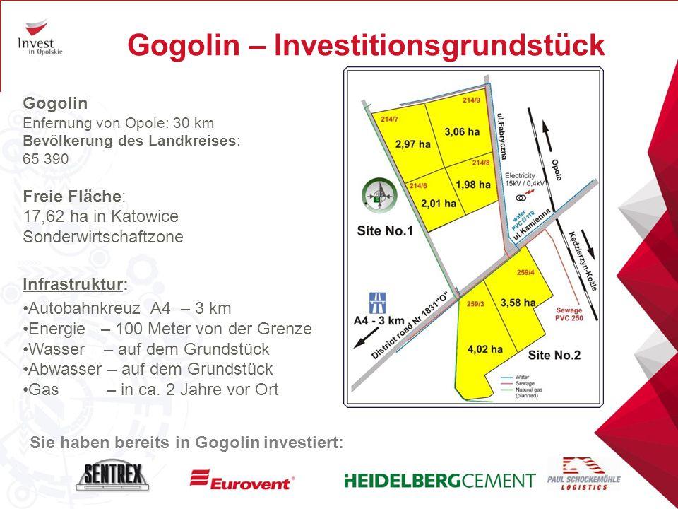 Gogolin – Investitionsgrundstück