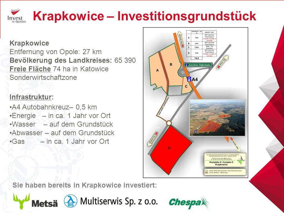 Krapkowice – Investitionsgrundstück