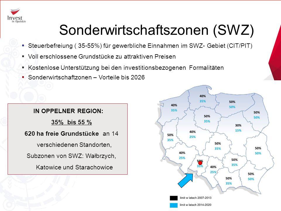 Sonderwirtschaftszonen (SWZ)