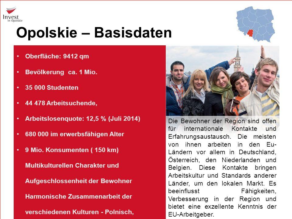 Opolskie – Basisdaten Oberfläche: 9412 qm Bevölkerung ca. 1 Mio.