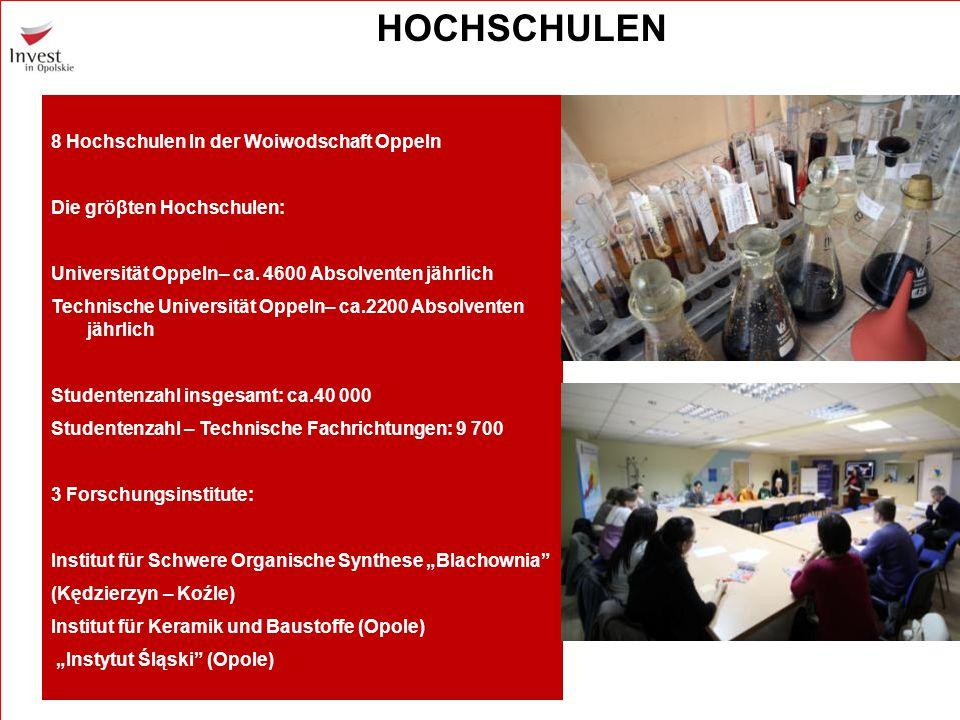HOCHSCHULEN 8 Hochschulen In der Woiwodschaft Oppeln