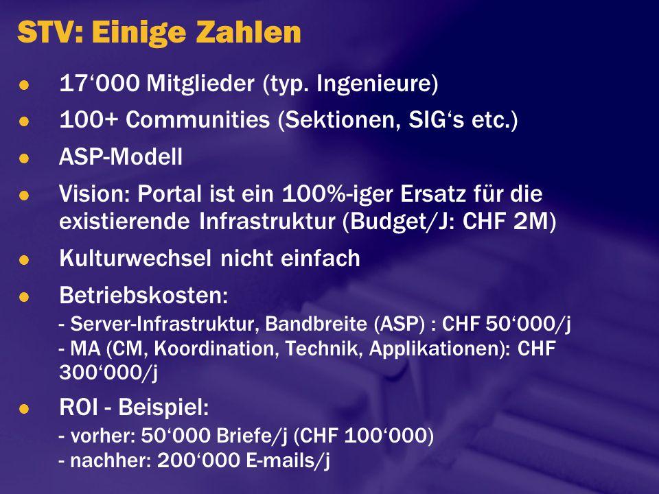 STV: Einige Zahlen 17'000 Mitglieder (typ. Ingenieure)