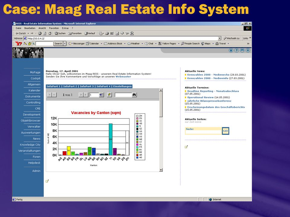 Case: Maag Real Estate Info System