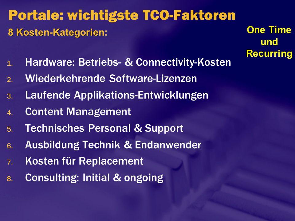 Portale: wichtigste TCO-Faktoren