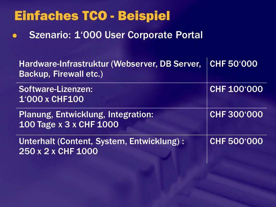 Einfaches TCO - Beispiel