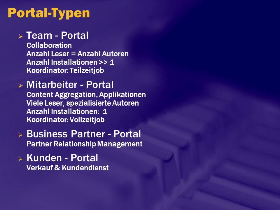 Portal-Typen Team - Portal Collaboration Anzahl Leser = Anzahl Autoren Anzahl Installationen >> 1 Koordinator: Teilzeitjob.
