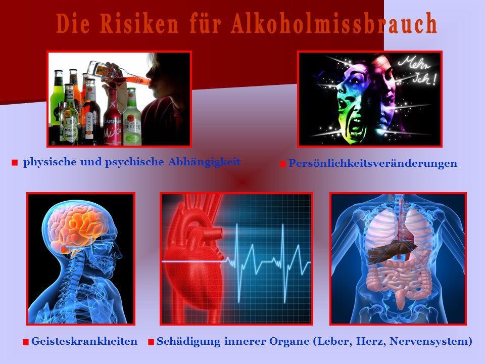 Die Risiken für Alkoholmissbrauch