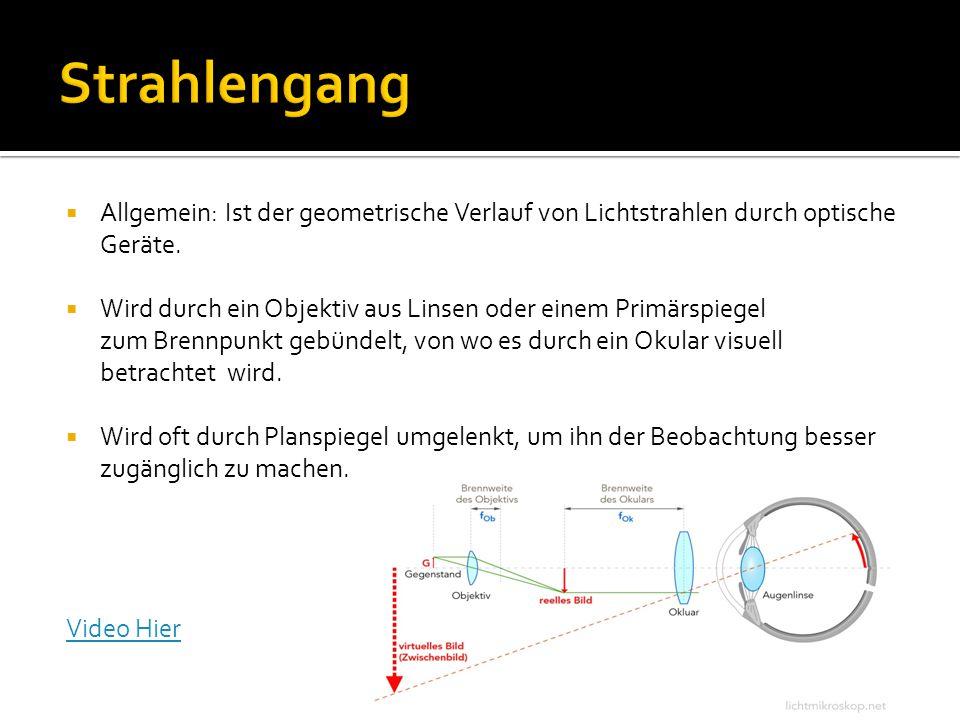 Strahlengang Allgemein: Ist der geometrische Verlauf von Lichtstrahlen durch optische Geräte.