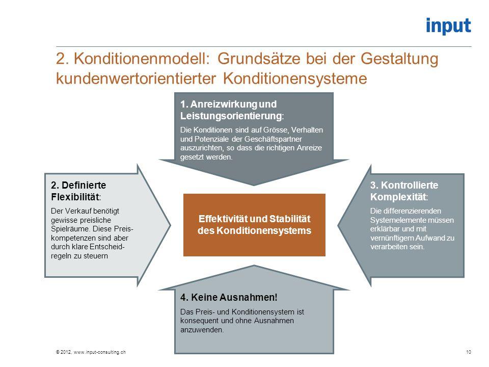 Effektivität und Stabilität des Konditionensystems