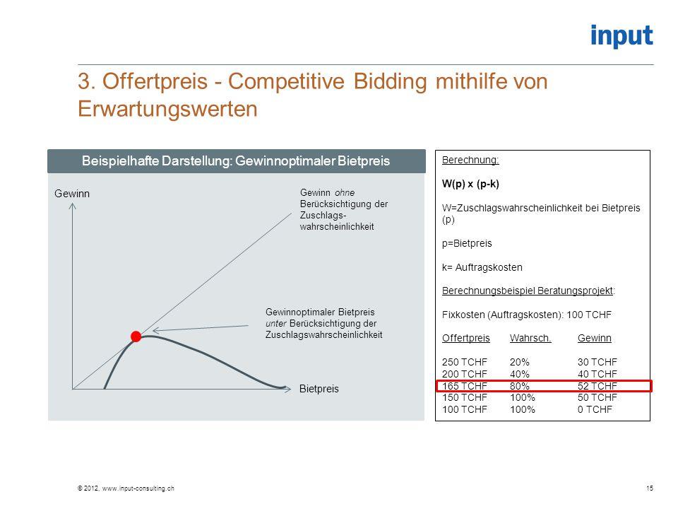 3. Offertpreis - Competitive Bidding mithilfe von Erwartungswerten