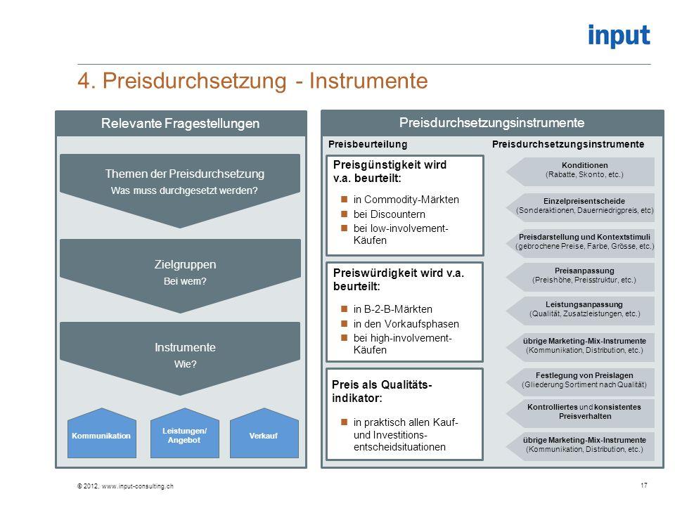 4. Preisdurchsetzung - Instrumente