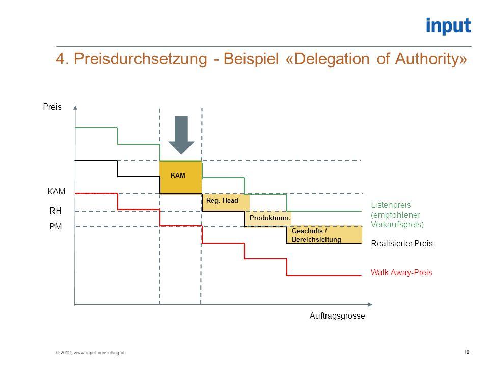 4. Preisdurchsetzung - Beispiel «Delegation of Authority»