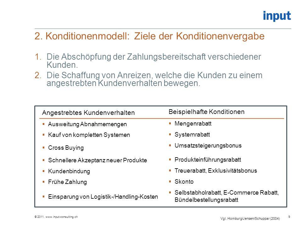 2. Konditionenmodell: Ziele der Konditionenvergabe