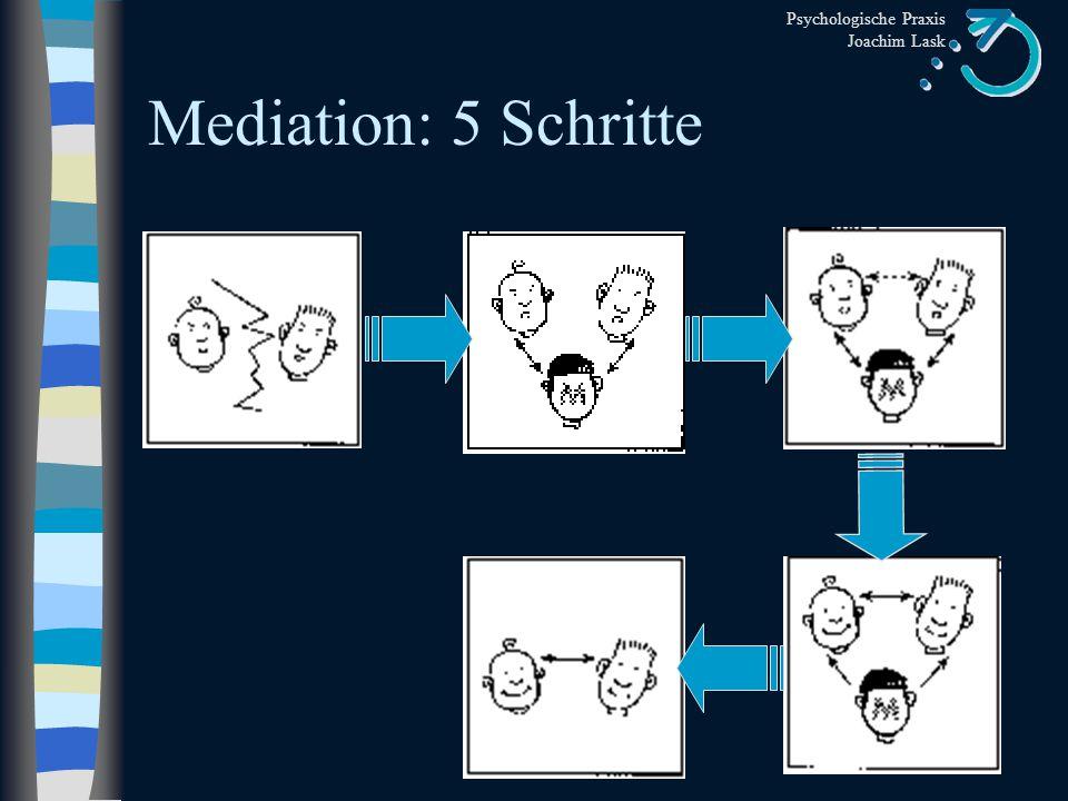 Mediation: 5 Schritte