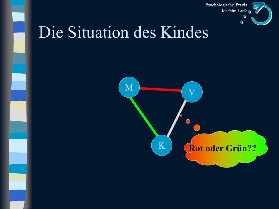 Die Situation des Kindes
