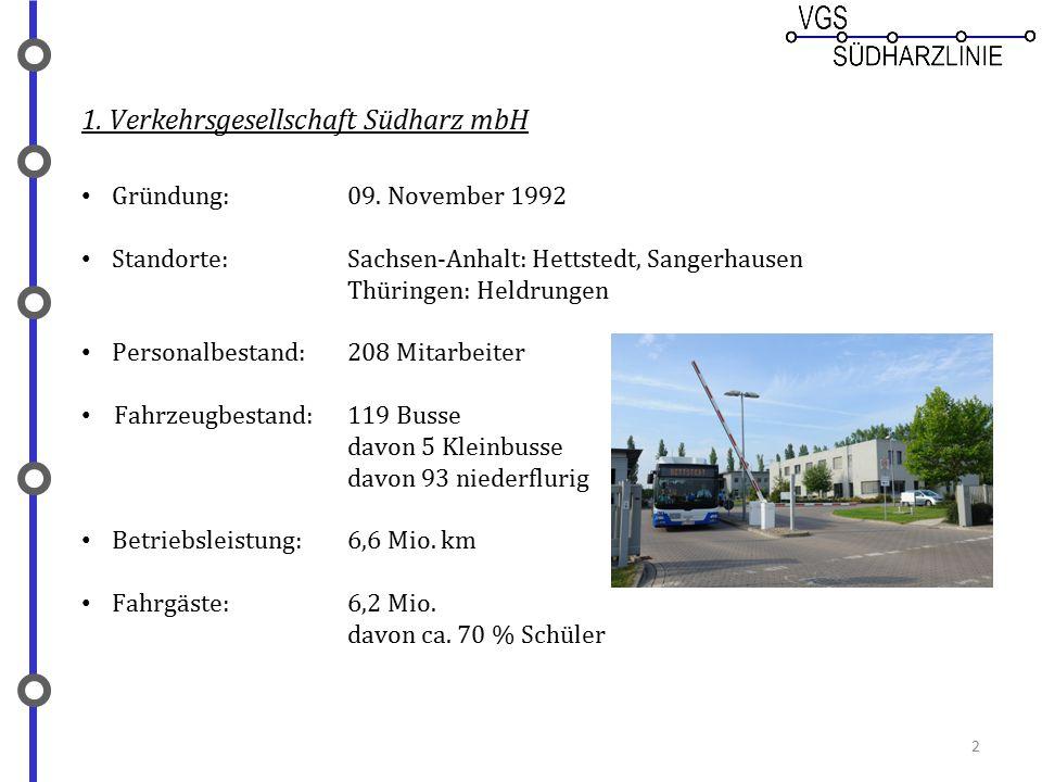 1. Verkehrsgesellschaft Südharz mbH