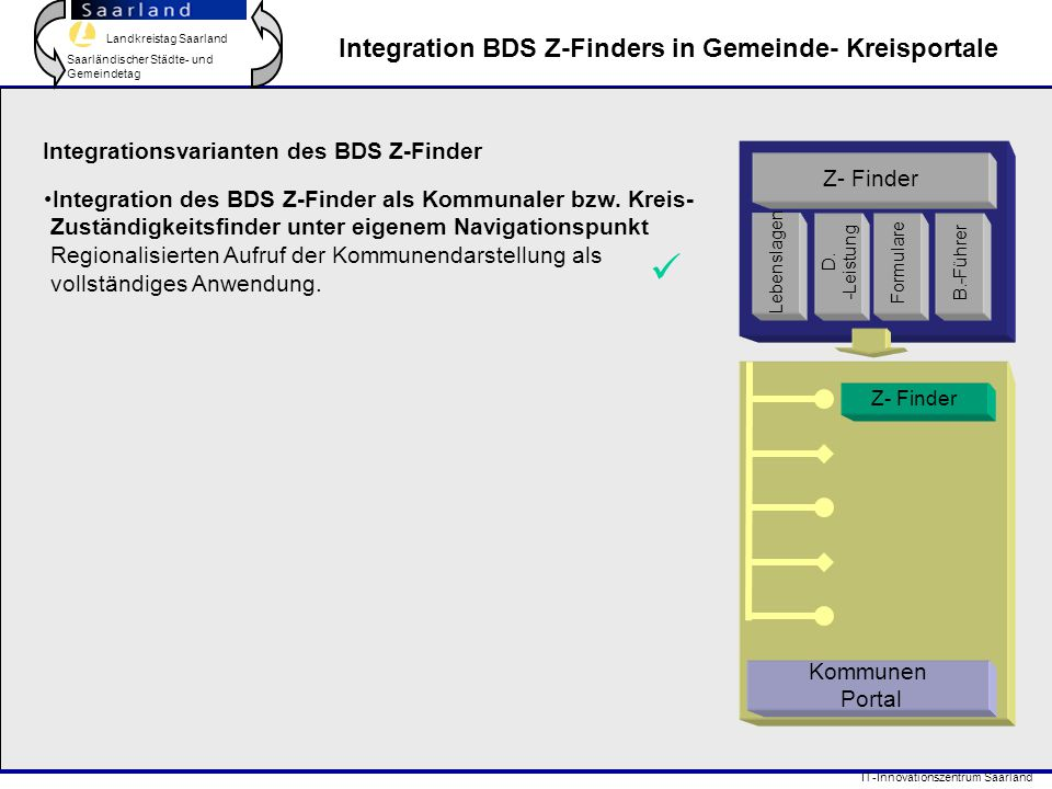 Integration BDS Z-Finders in Gemeinde- Kreisportale