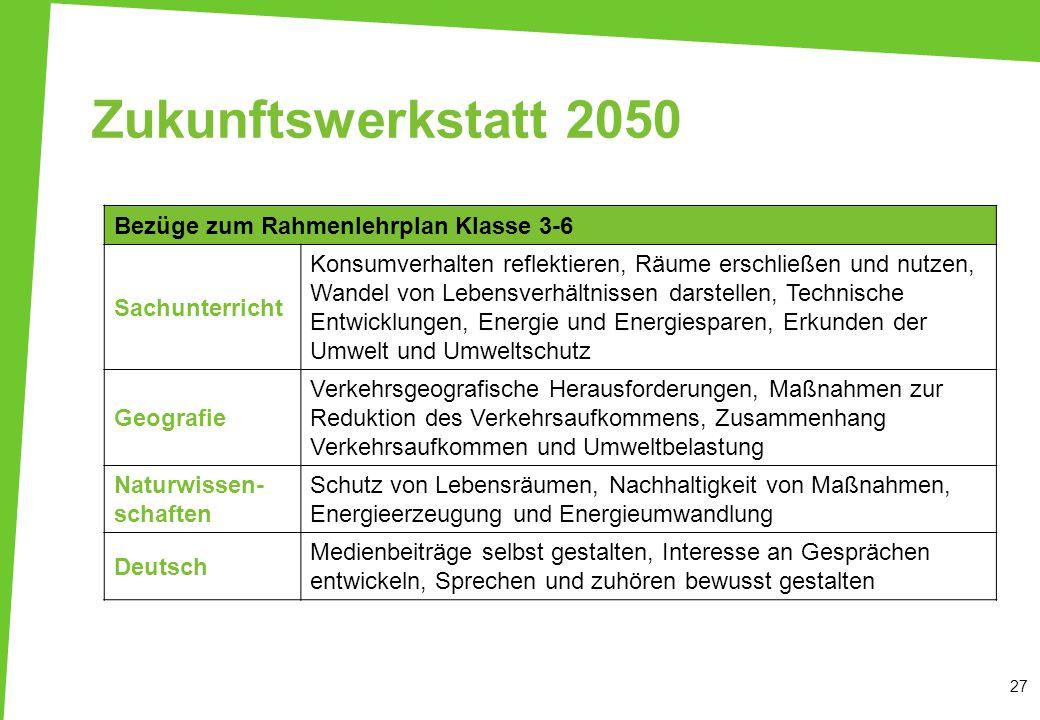 Zukunftswerkstatt 2050 Bezüge zum Rahmenlehrplan Klasse 3-6