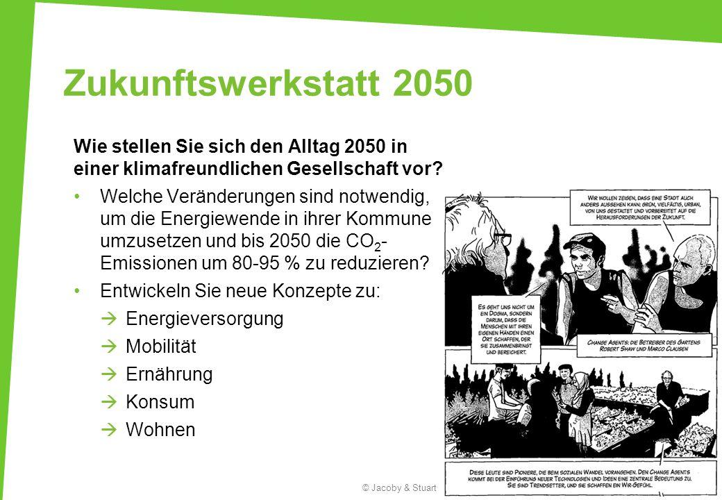 Zukunftswerkstatt 2050 Wie stellen Sie sich den Alltag 2050 in einer klimafreundlichen Gesellschaft vor
