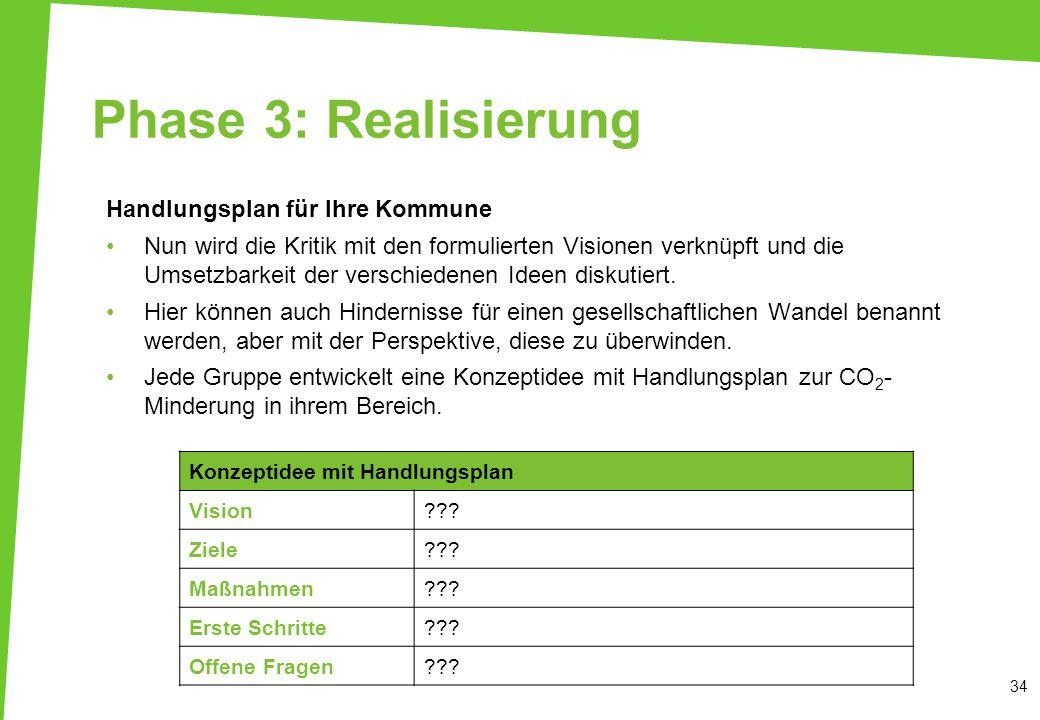 Phase 3: Realisierung Handlungsplan für Ihre Kommune