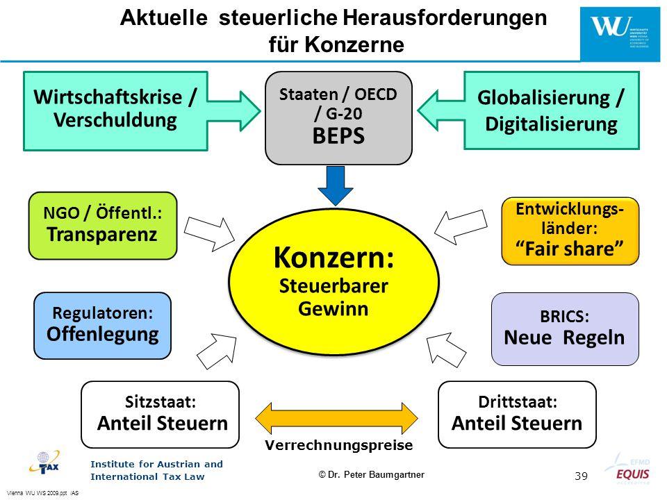 Konzern: BEPS Aktuelle steuerliche Herausforderungen für Konzerne