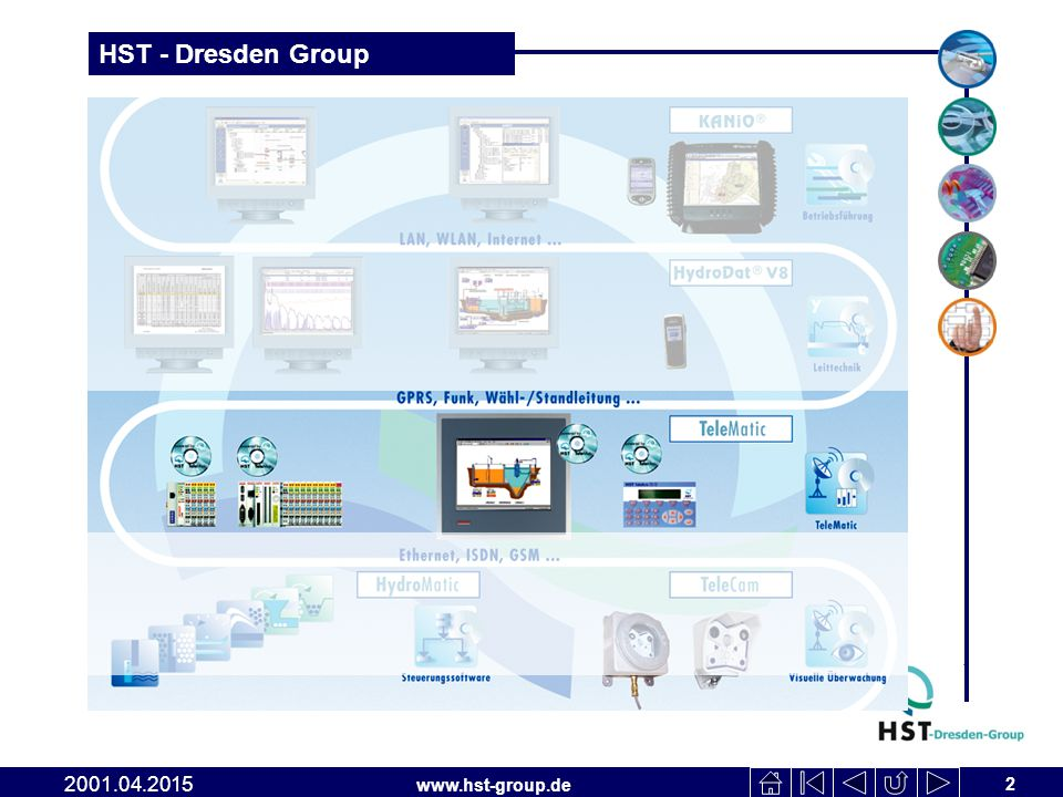 Übersicht IT-Systeme 2009.04.2017