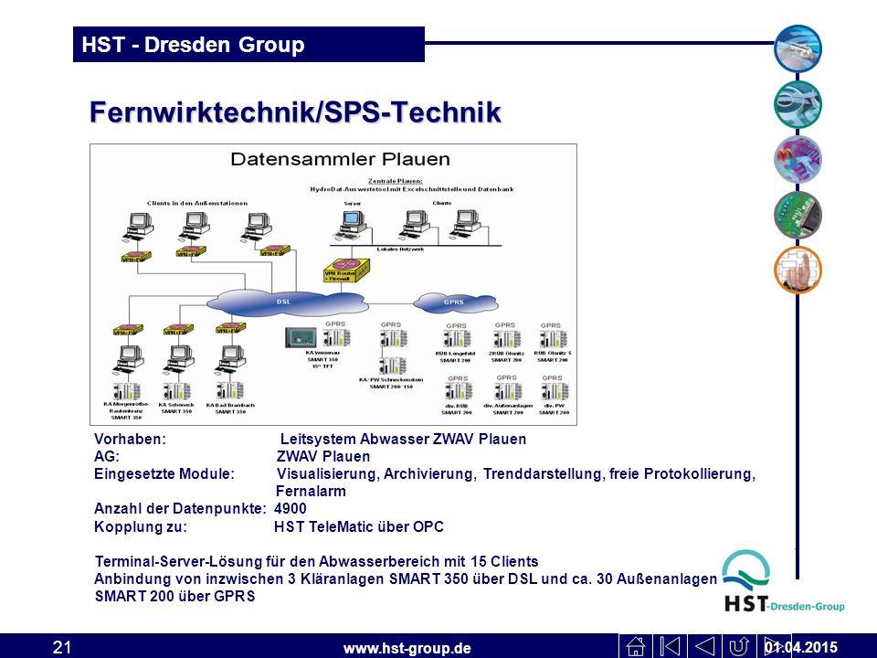 Fernwirktechnik/SPS-Technik