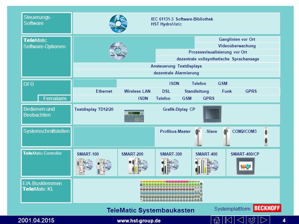 TeleMatic Systembaukasten