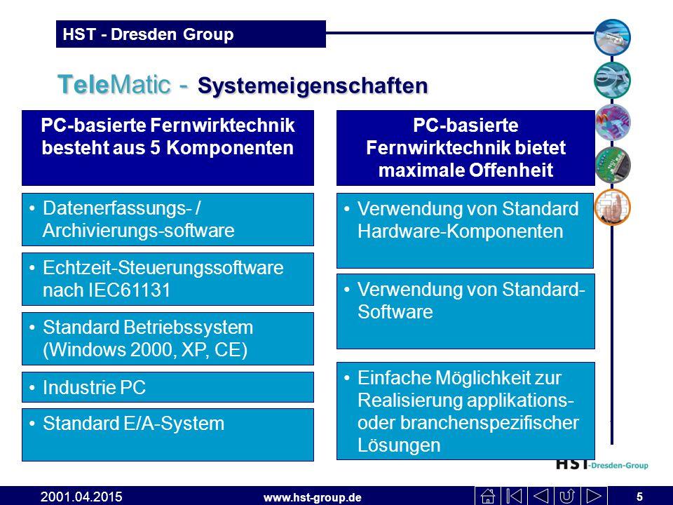 TeleMatic - Systemeigenschaften
