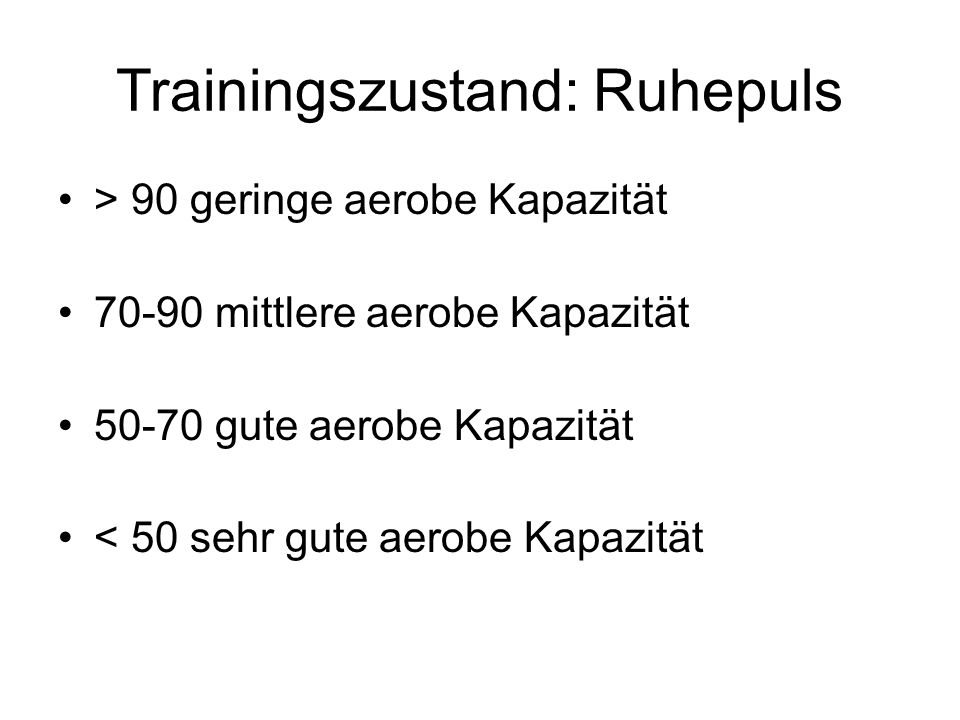 Trainingszustand: Ruhepuls