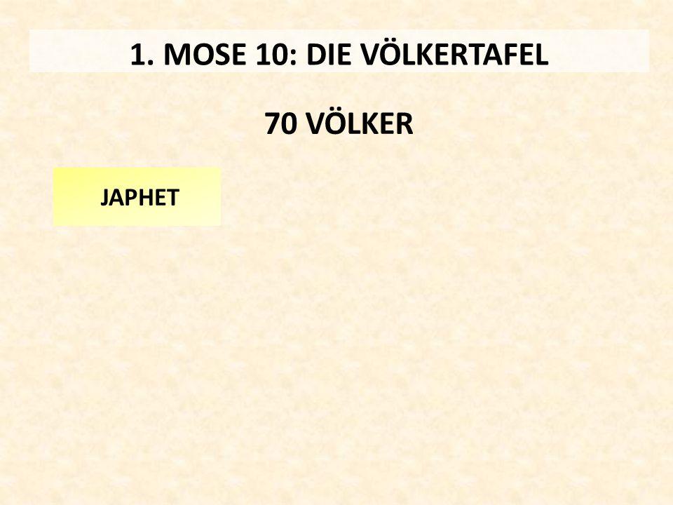 1. MOSE 10: DIE VÖLKERTAFEL 70 VÖLKER