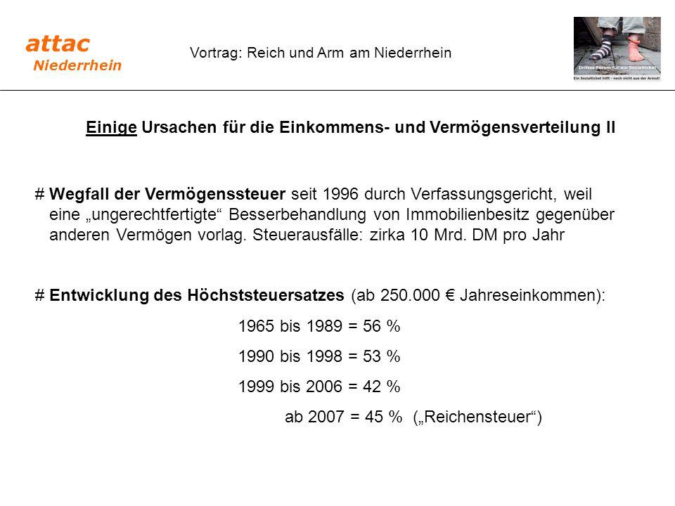attac Niederrhein Vortrag: Reich und Arm am Niederrhein. Einige Ursachen für die Einkommens- und Vermögensverteilung II.
