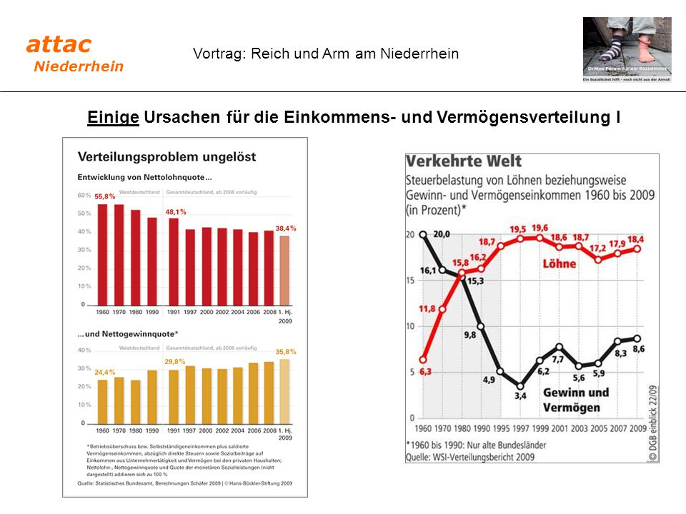 attac Niederrhein Vortrag: Reich und Arm am Niederrhein.