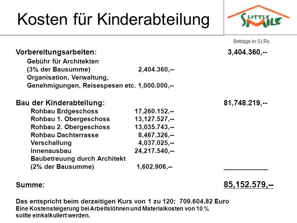 Kosten für Kinderabteilung