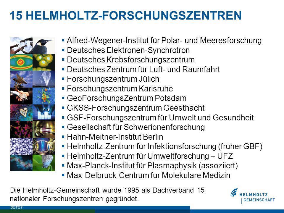 15 HELMHOLTZ-FORSCHUNGSZENTREN