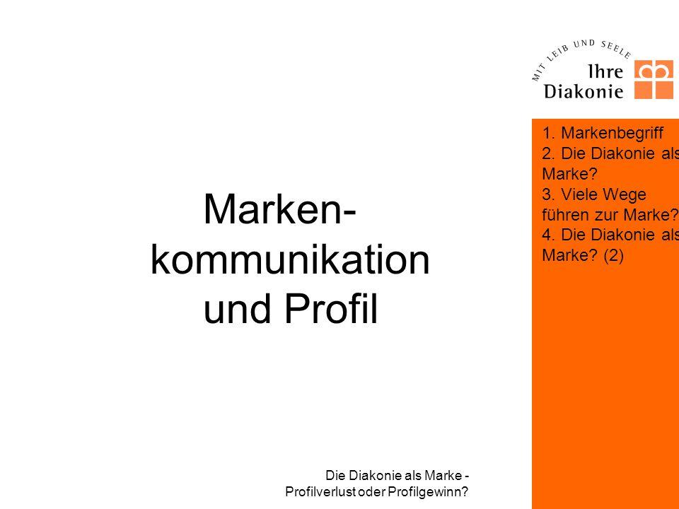 Marken-kommunikation und Profil