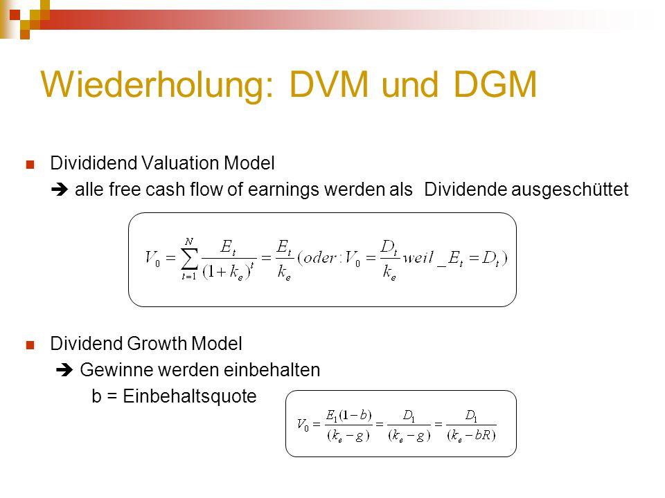 Wiederholung: DVM und DGM