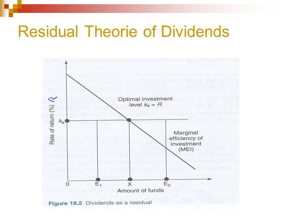 Residual Theorie of Dividends