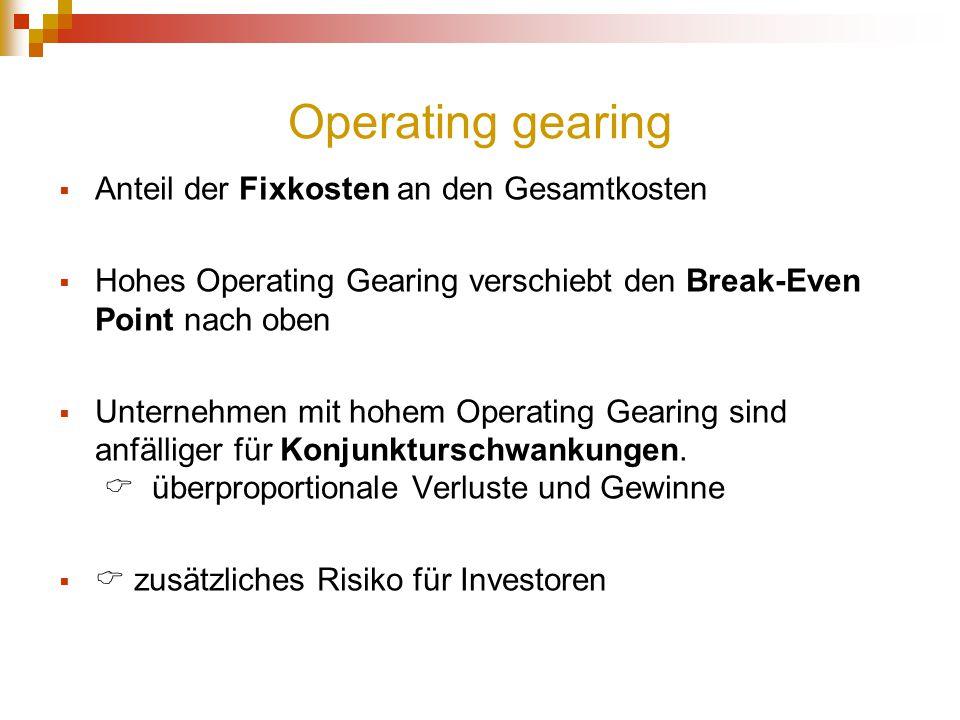Operating gearing Anteil der Fixkosten an den Gesamtkosten