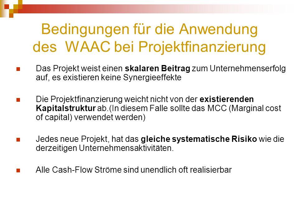 Bedingungen für die Anwendung des WAAC bei Projektfinanzierung