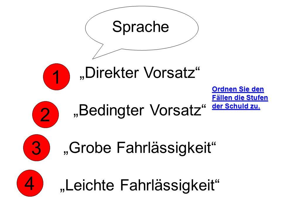 """1 2 3 4 Sprache """"Direkter Vorsatz """"Bedingter Vorsatz"""