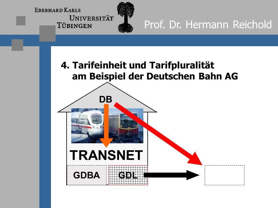 TRANSNET Prof. Dr. Hermann Reichold