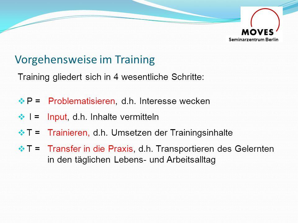 Vorgehensweise im Training