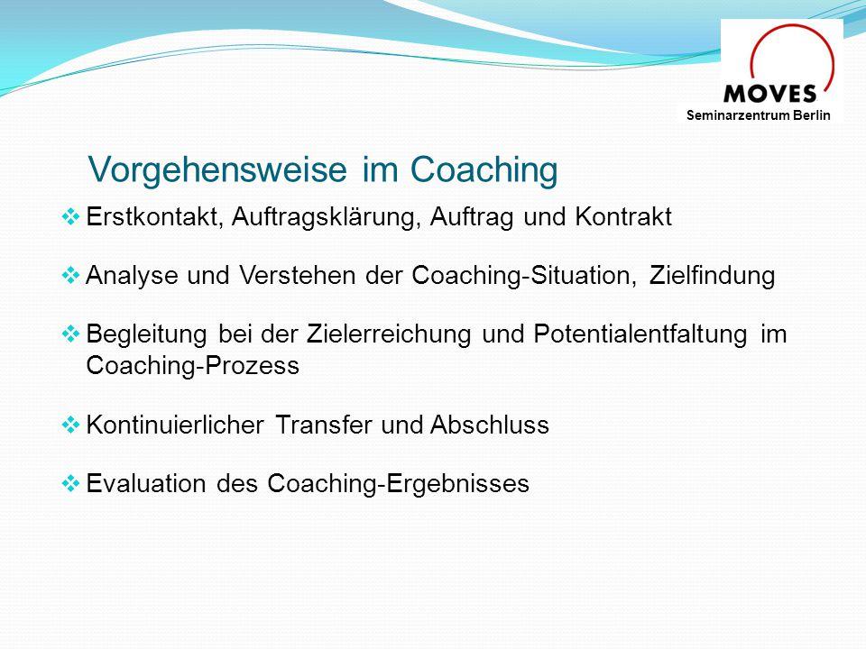 Vorgehensweise im Coaching